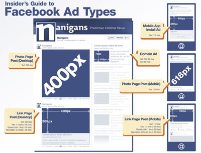 Facebook Advertising 4